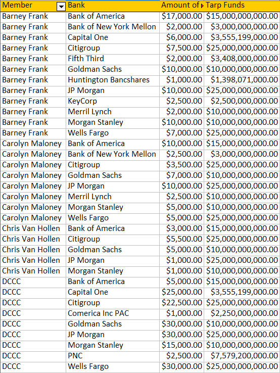 master-spreadsheet-pac-contributions.png