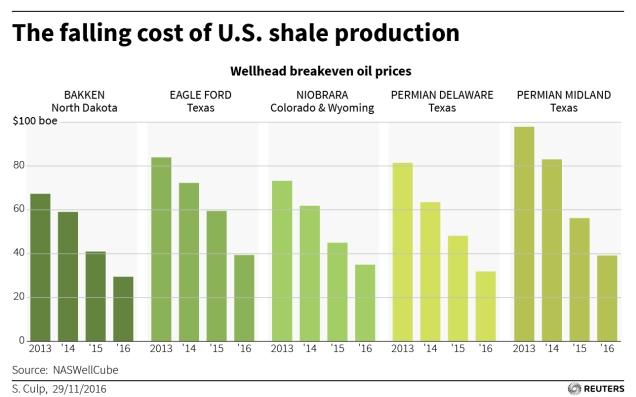 USA-SHALE-OPEC-B.jpg